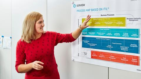 IT-Mitarbeiterin präsentiert ein Prozess-Schaubild