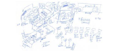 Stage Plot: Skizze des Bühnenaufbaus für ein Jazzkonzert
